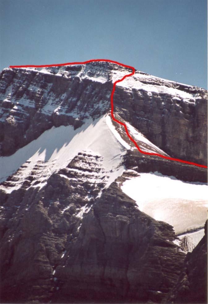 Mont Ruan - schéma