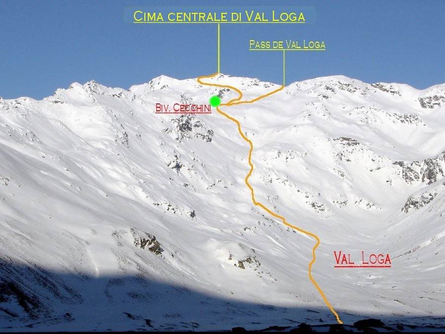 Cima centrale di Val Loga