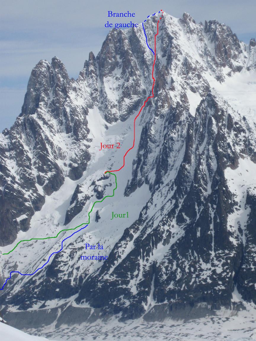 Itinéraire vu de la Vallée Blanche