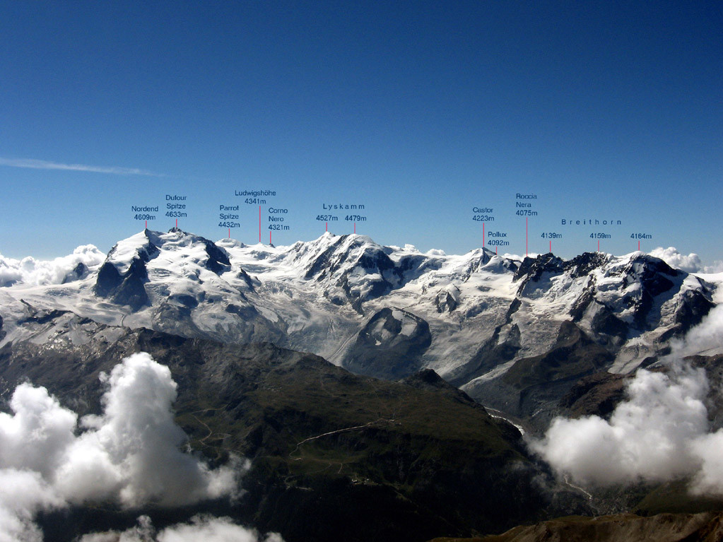 swiss walliser summits