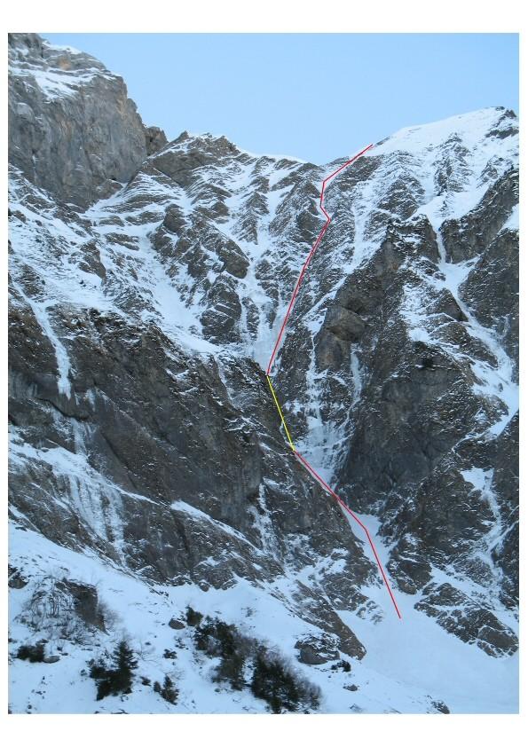 Col du Varo - Itinéraire