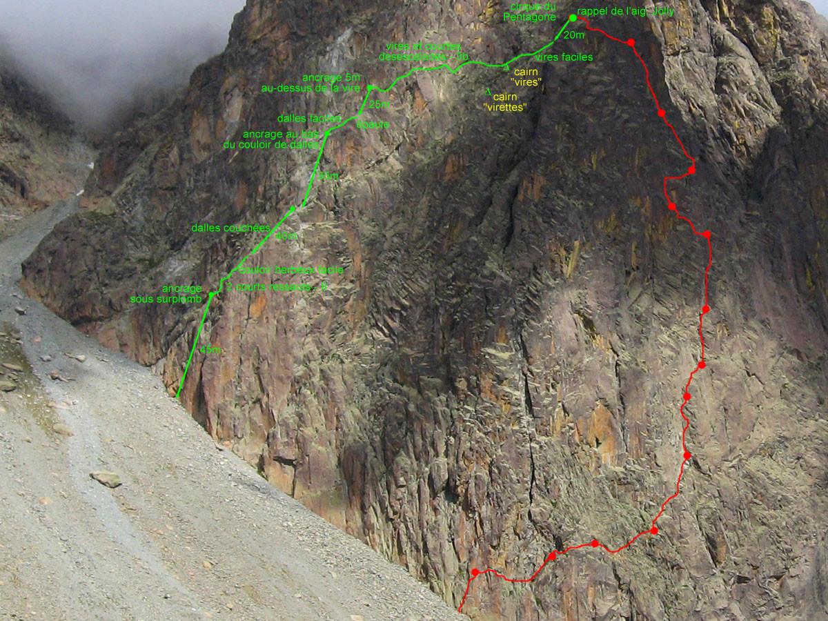 Pic du Midi d'Ossau - pointe Jean Santé - descente par les vires