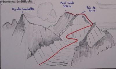 Itinéraire Mont Tondu