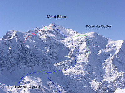 Mont Blanc traverse, N face descent and the normal route (blue), Dôme du Goûter N ridge(green)