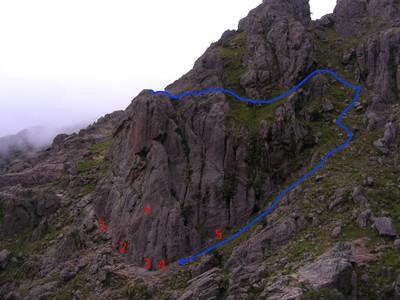 El Mogote Zuriaga (Los Gigantes): en azul el camino de bajada.