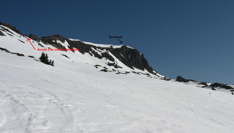 Accès au sommet