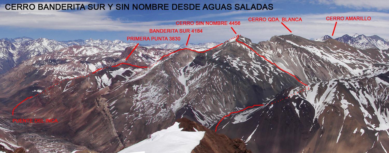 Cerro Banderita Sur, Qda. Blanca y Amarillo desde el Cerro Aguas Saladas