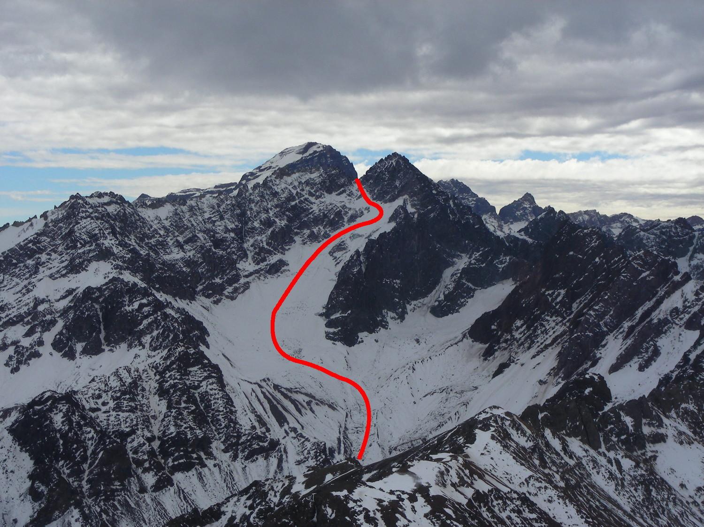 Itinerario posible para subir a la brecha S del Caracoles desde la entrada chilena al túnel