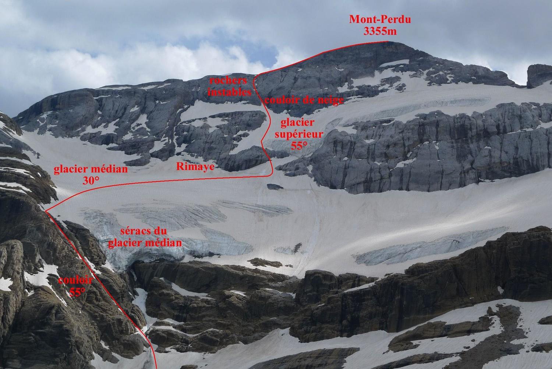 Itinéraire face Nord Mont-Perdu