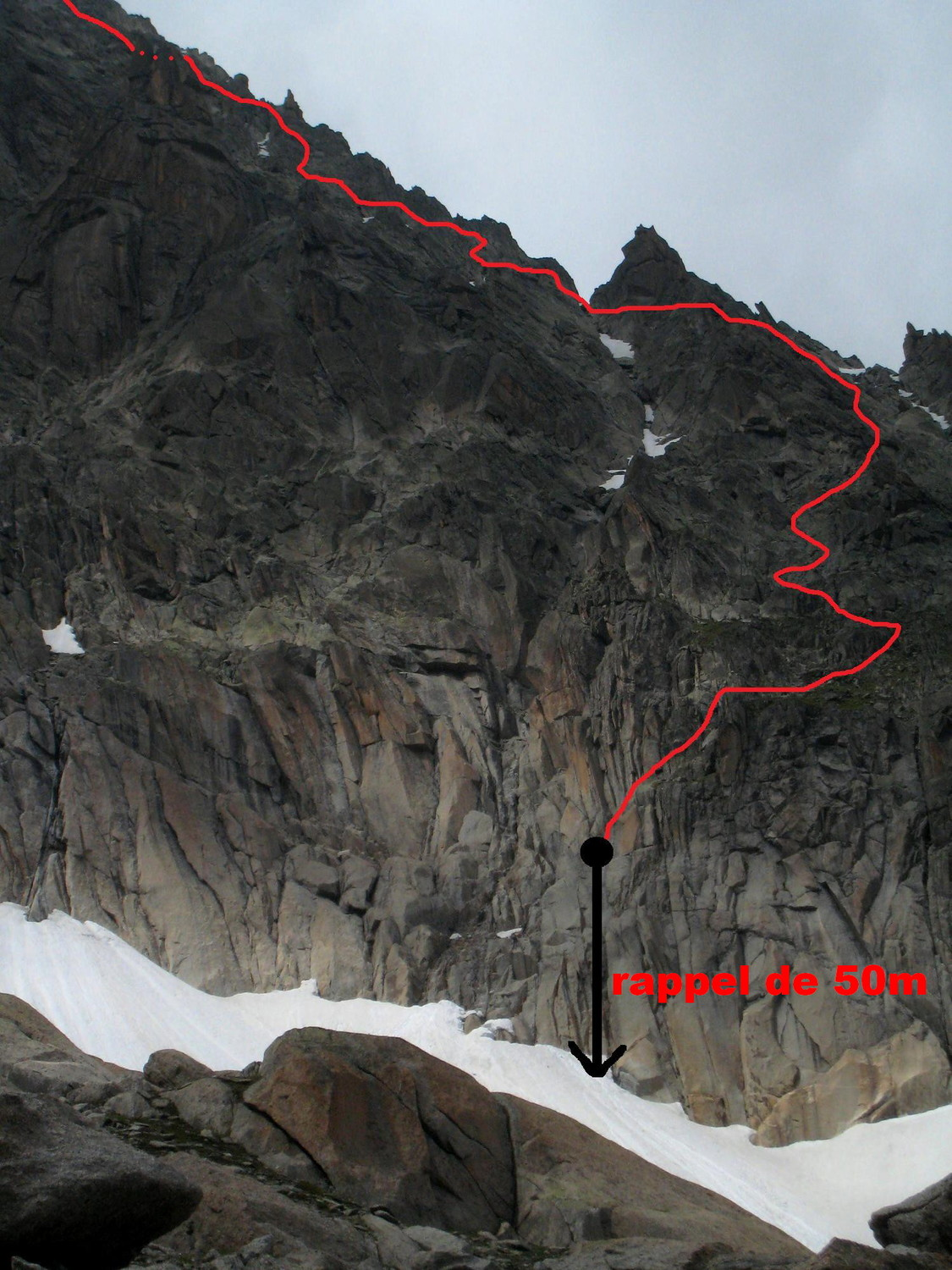 topo approximatif de la descente