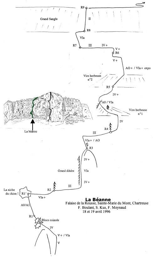 Topographie originale de la Béanne
