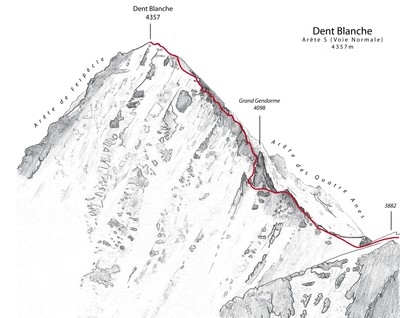 Dent blanche, normal route