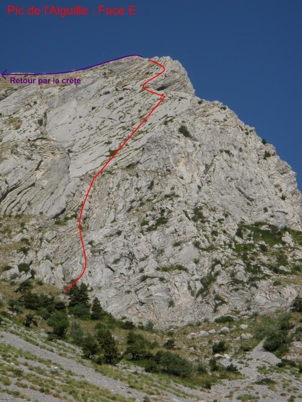 Itinéraire (approximatif) de montée