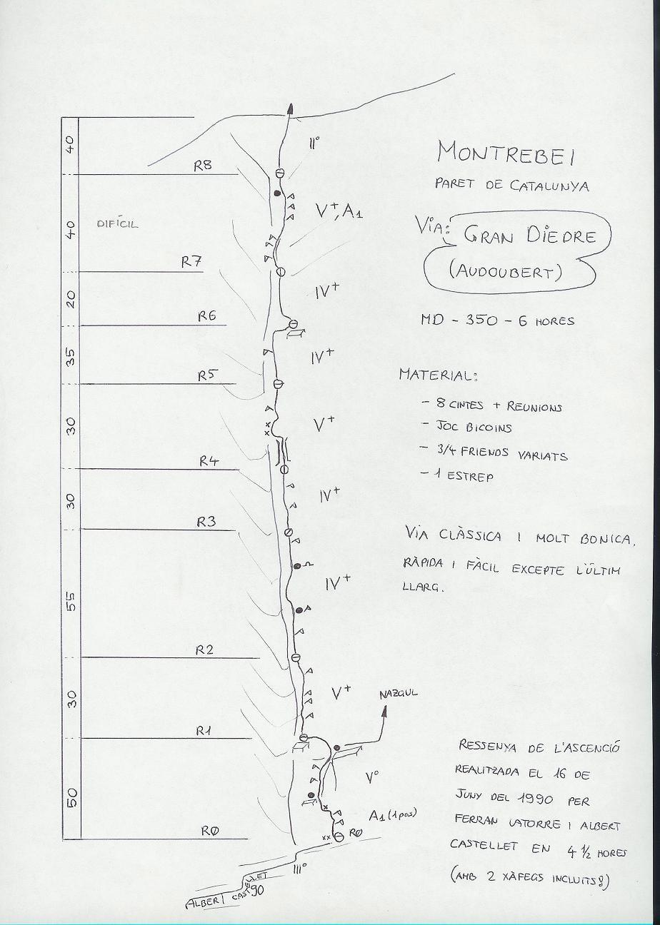 Topo Montrebei : Diedro Audoubert