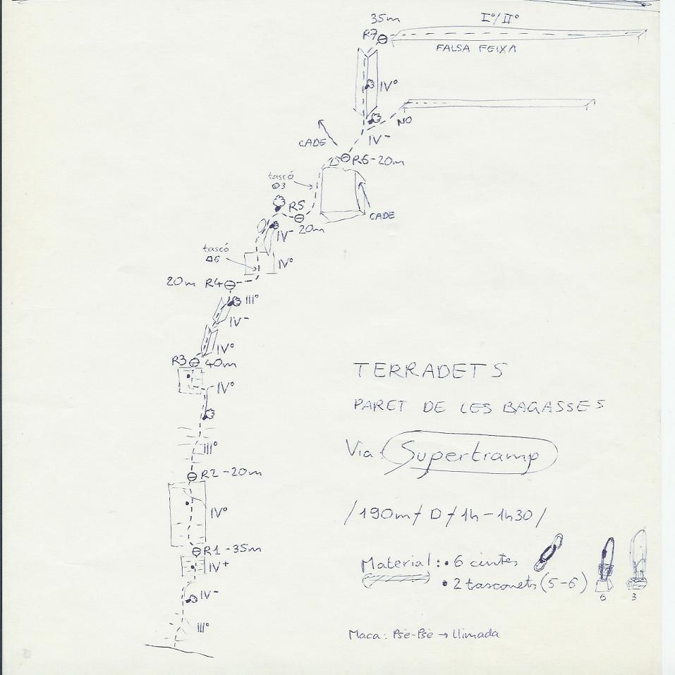 Topo Terradets - Bagasses : Supertramp