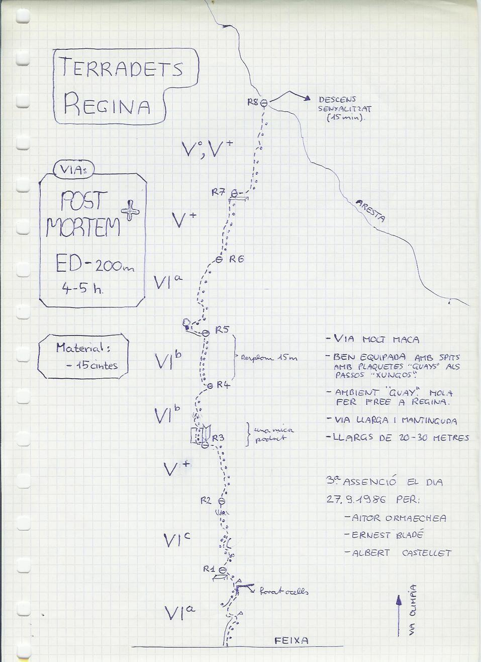 Topo Terradets - Roca Regina, Post Mortem