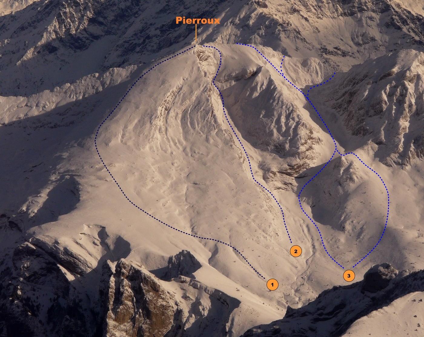 Pierroux - ski routes
