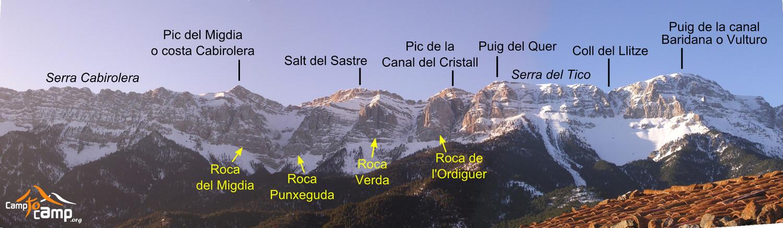 Les différents sommets de la Sierra del Cadi
