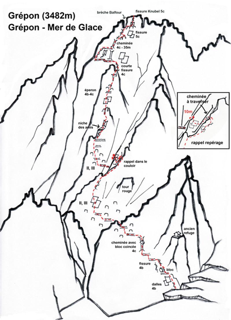 Grepon-Mer de Glace