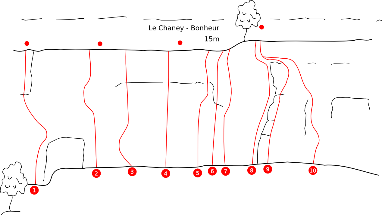 Le Chaney - Bonheur