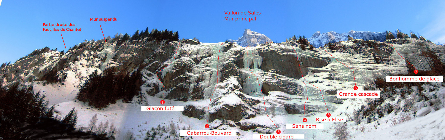 Vue d'ensemble Vallon de Sales