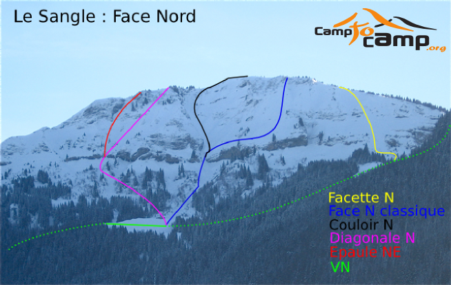 Le Sangle, Face Nord
