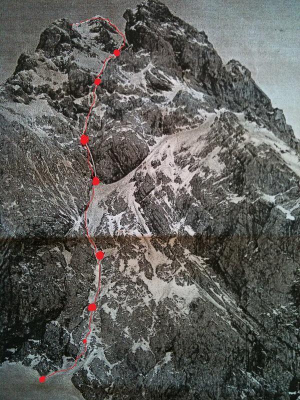 Itinéraire et relais