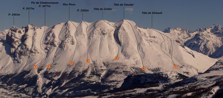 Montagne S de Faraut - Versant SE (itinéraires à ski)