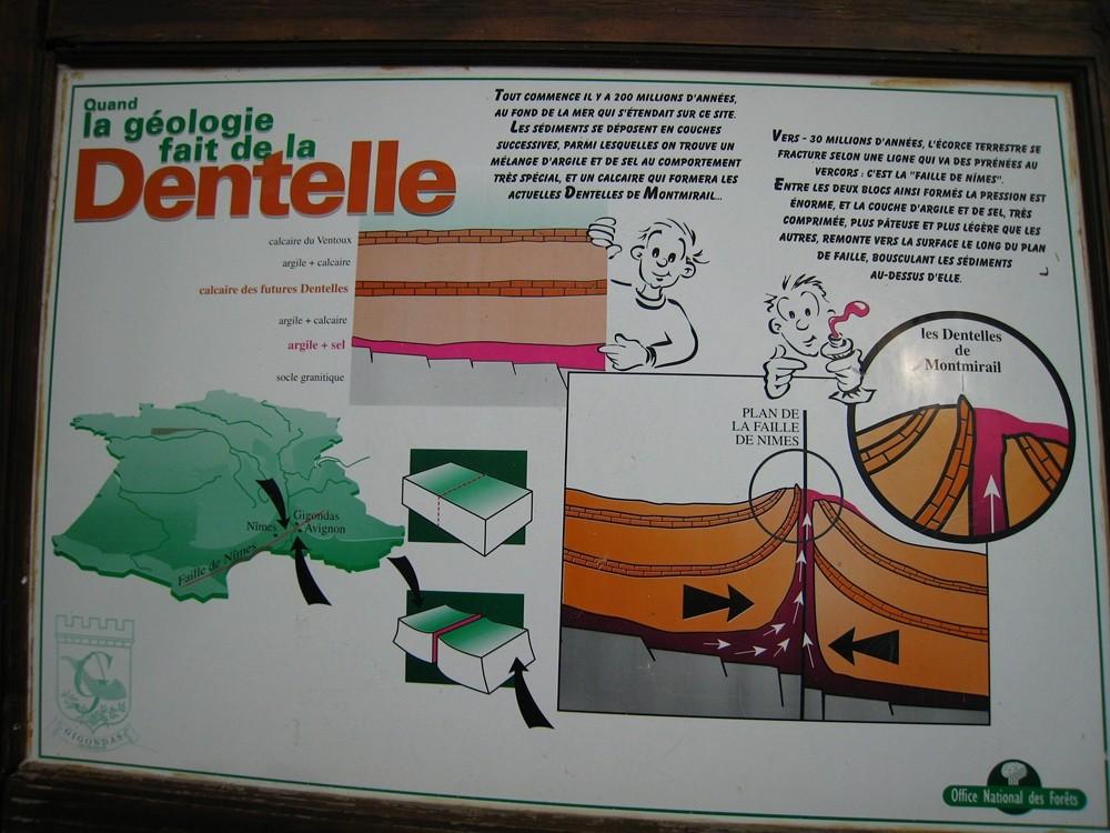 Géologie Dentelles de Montmirail