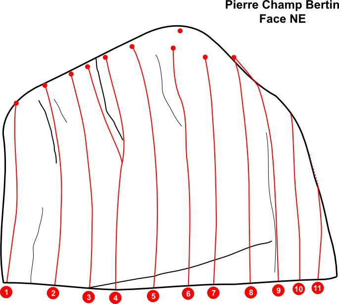 Pierre Champ Bertin - Face NE