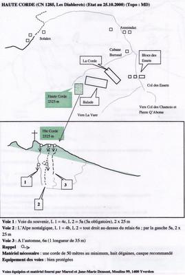 Anzeindaz: topo Haute Corde, par l'ouvreur