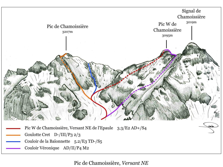 Pic de Chamoissière - Itinéraires du versant NE