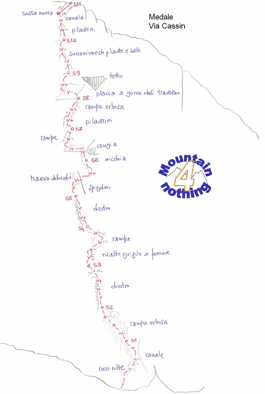 Schizzo Via Cassin (Corna di Medale)