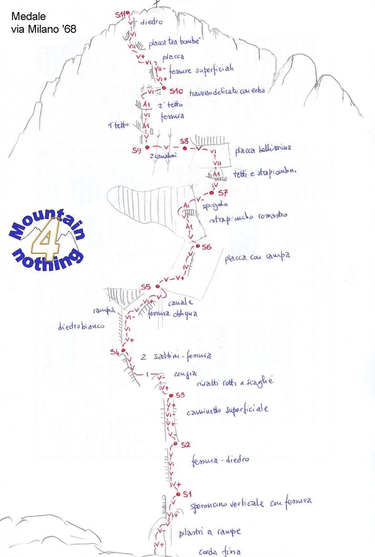 Schizzo Via Milano 68 (Corna di Medale)