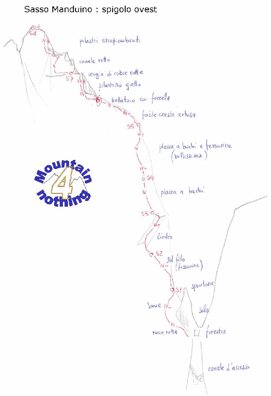 Spigolo W: Via Schiavio (Sasso Manduino)