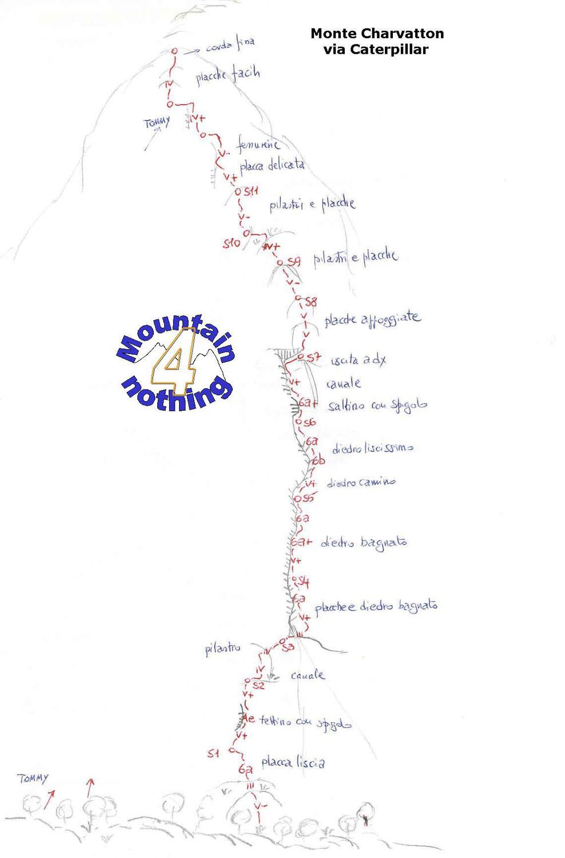 Schizzo Via Caterpillar (Charvatton)