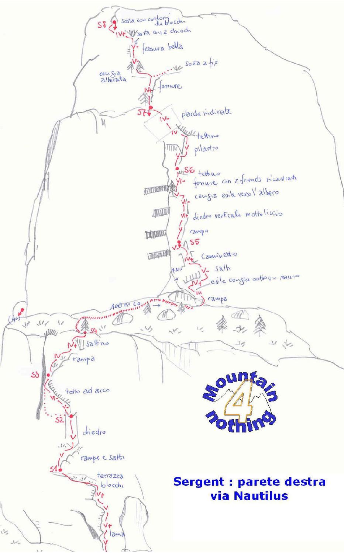 Schizzo Nautilus (Valle dell'Orco)