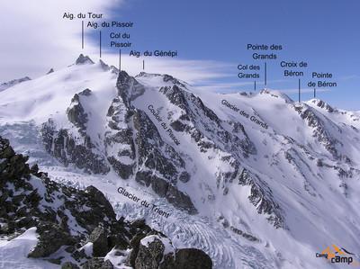 Panorama descriptif - Aig. du Tour > Pte de Béron - Versant Trient