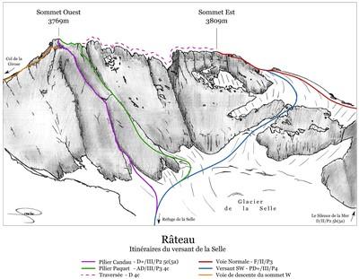 Itinéraires du versant de la Selle