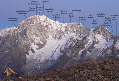 Mont Blanc panorama versant SE