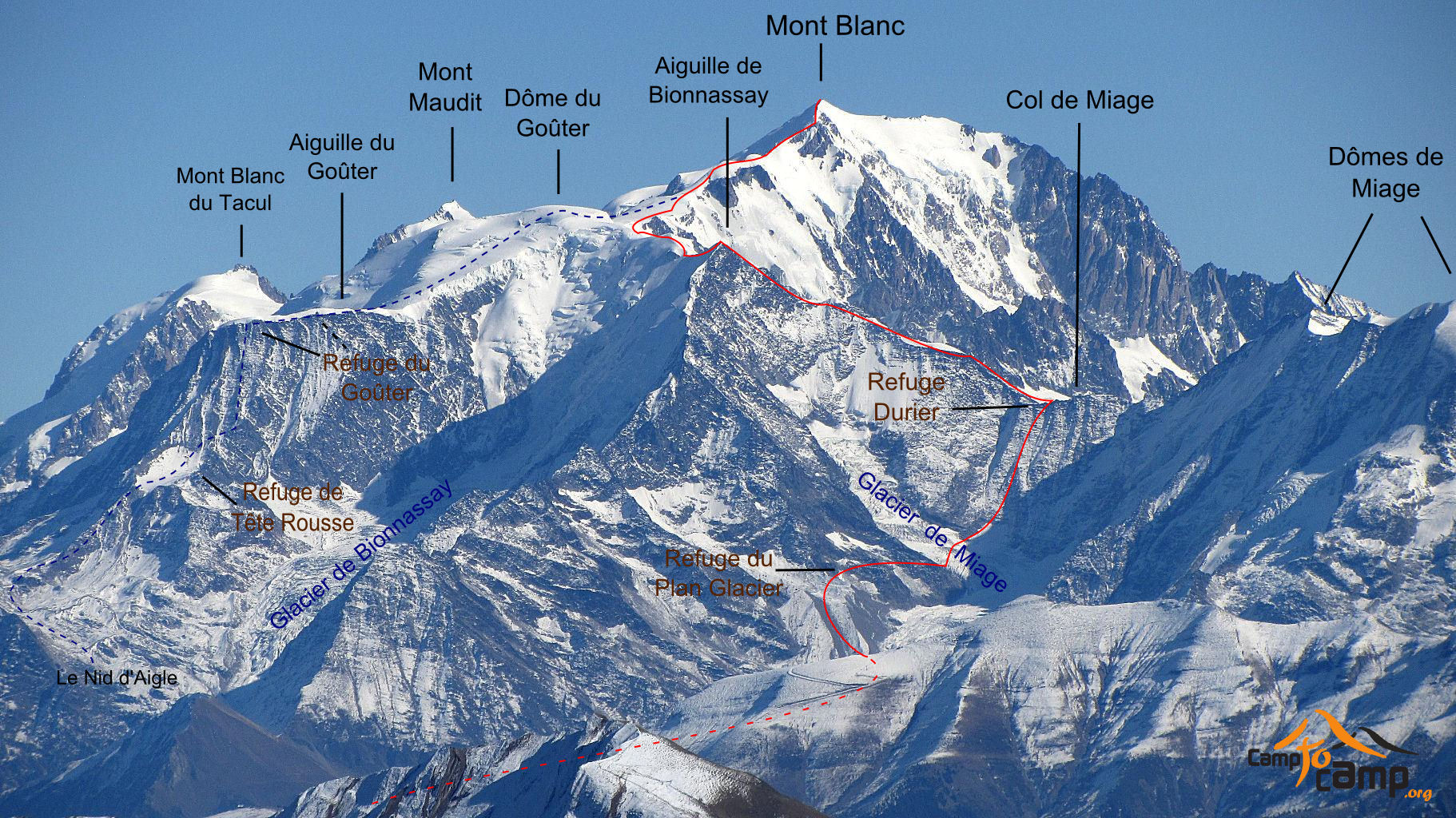 Association rencontres du mont blanc