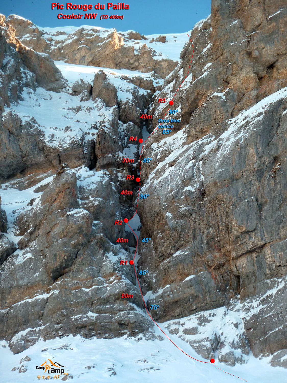 Pic Rouge de Pailla - Couloir NW - Topo