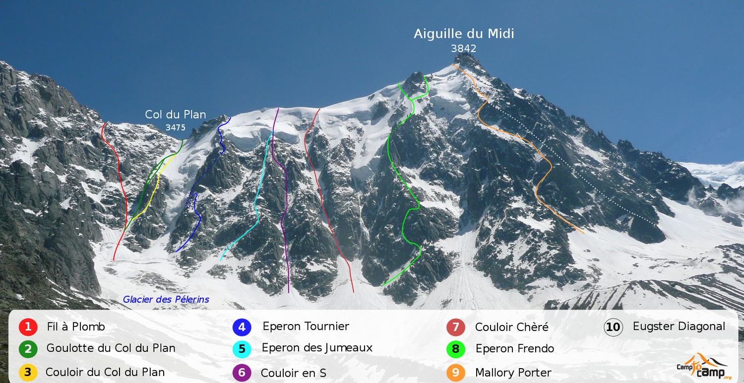 Climbing Routes on the North Face of the Aiguille du Midi
