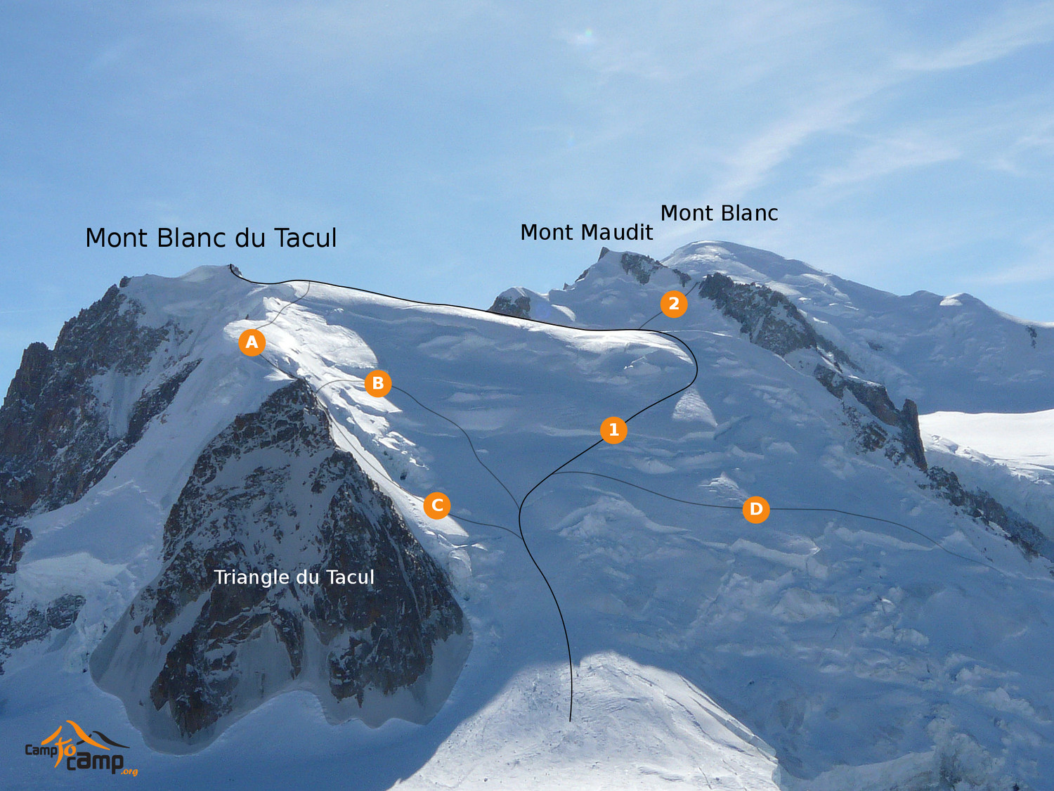Mont Blanc du Tacul, North Face