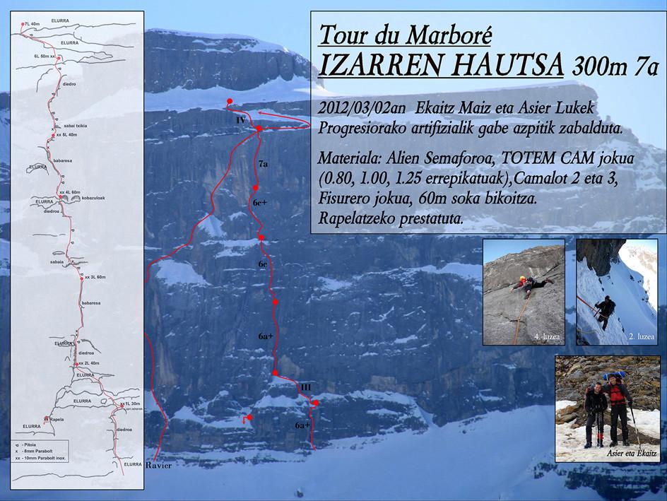 Tour Marboré - Izarren Hautsa - Tracé des ouvreurs
