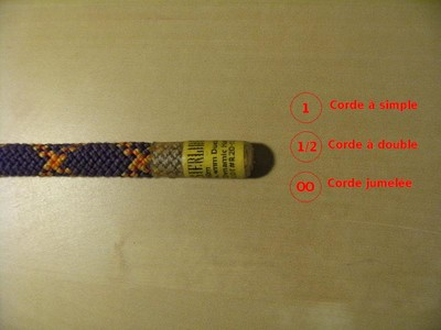 Lklzzwxh:0021étiquette en bout de corde indique le diamètre, le type de corde ainsi que sa longueur.
