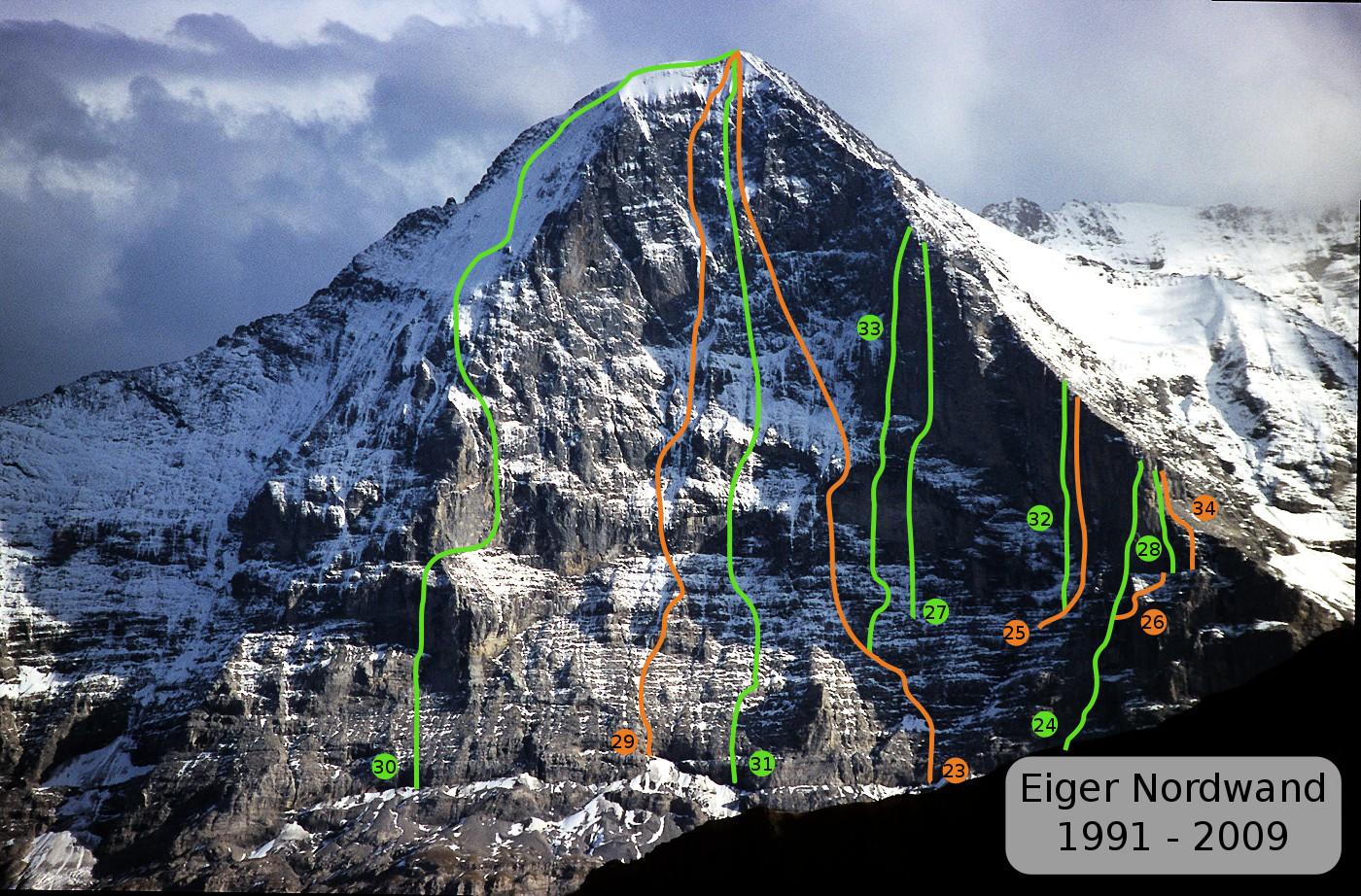 Itinéraires de la face N de l'Eiger (1991 - 2009)