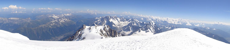 Panorama sommital
