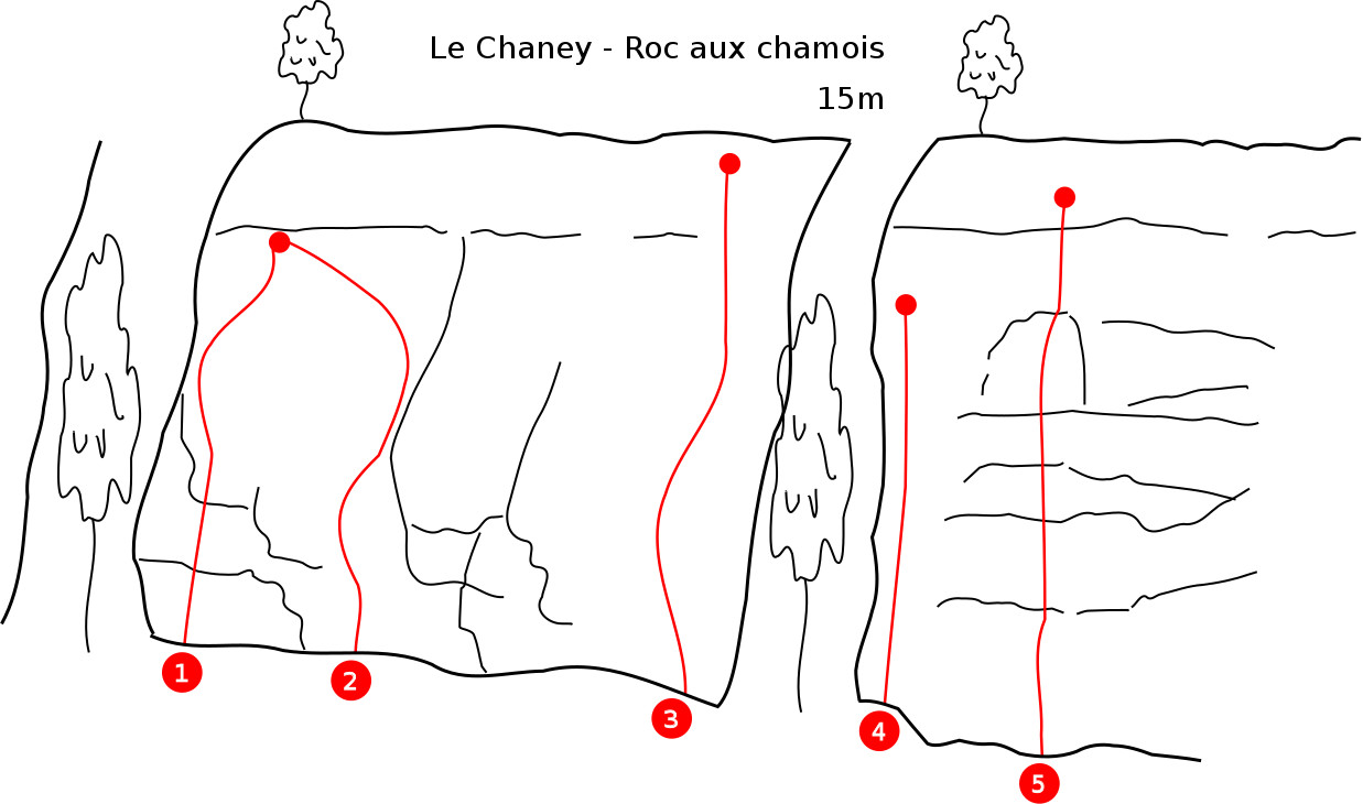 Le Chaney - Roc aux Chamois
