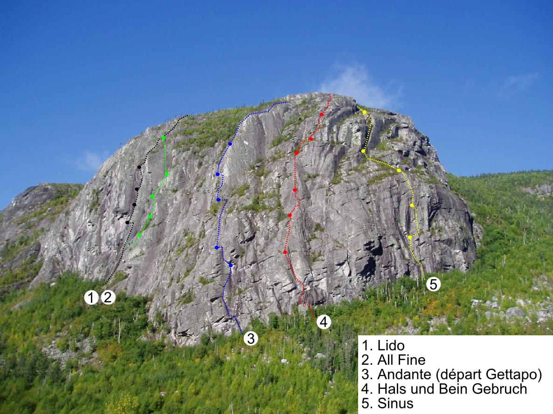 Mont Gros Bras : Tracés